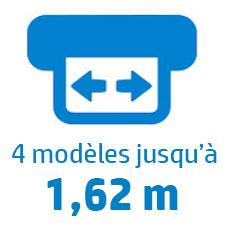 picto-modeles-cjv150