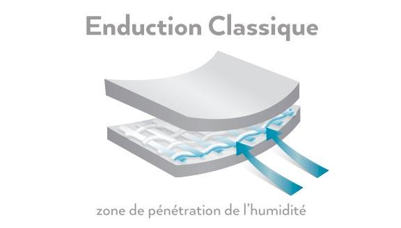 enduction classique