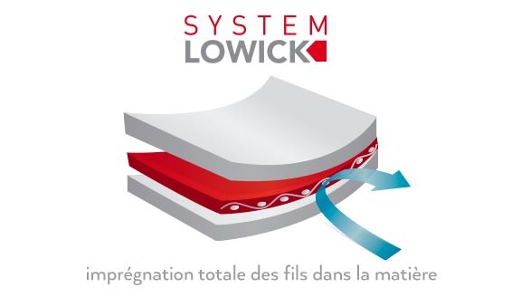 System Lowick