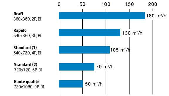 vitesse-ts500P-mimaki