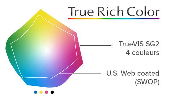 TrueRichColor SG2