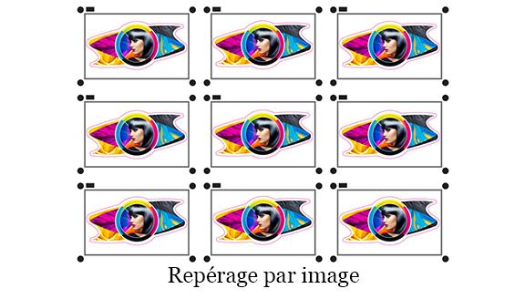 repérage par image