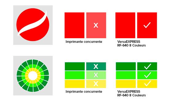 Reproduction couleurs RF-640 8 couleurs