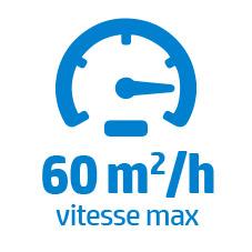 60 m2/h